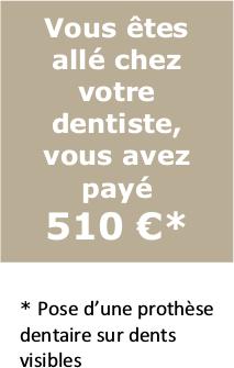 mutuelle-sante-dentiste-couronne